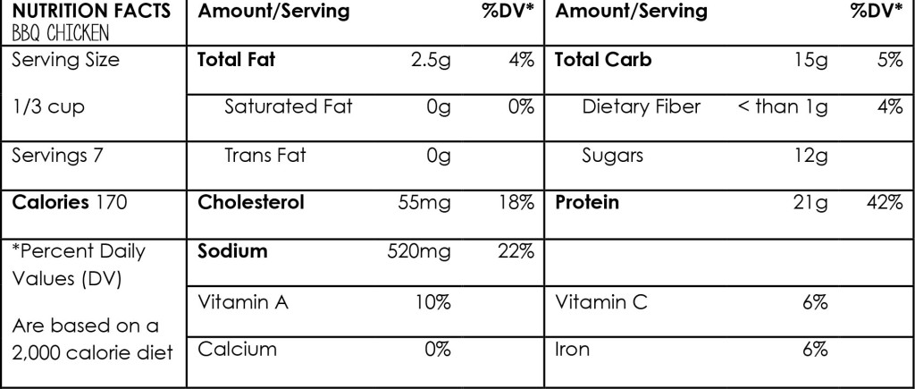 bbq chicken nutrition info