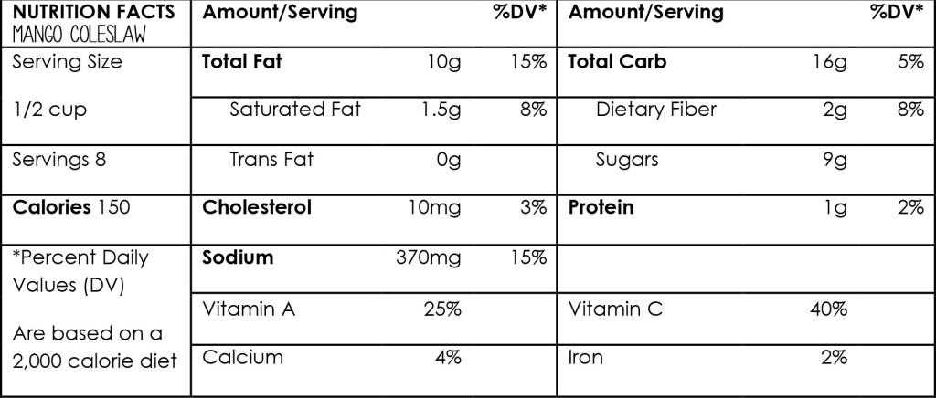 mango coleslaw nutrition info