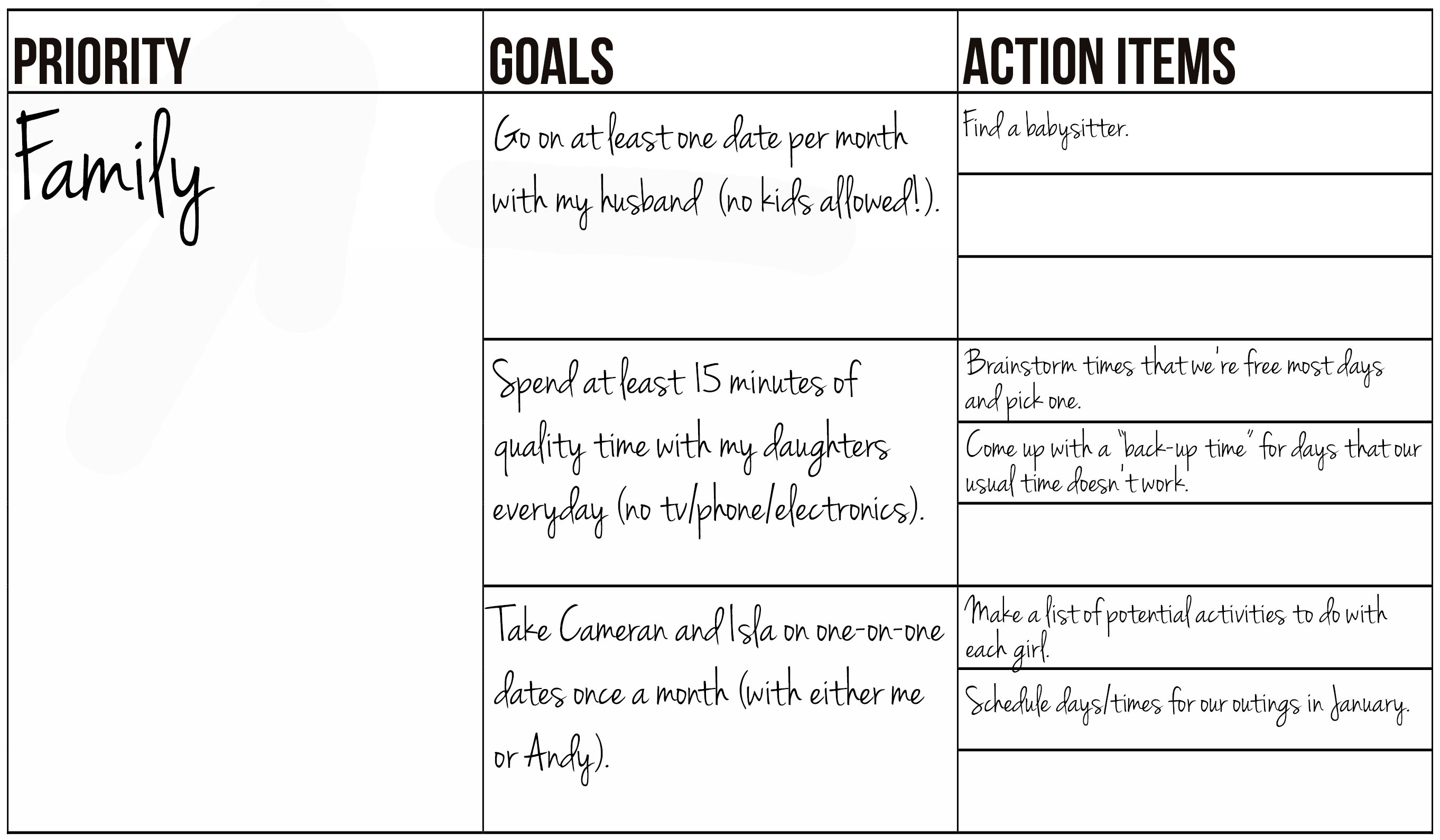 printables setting personal goals worksheet gozoneguide printables setting personal goals worksheet printables setting life goals worksheet safarmediapps worksheets printable goal and