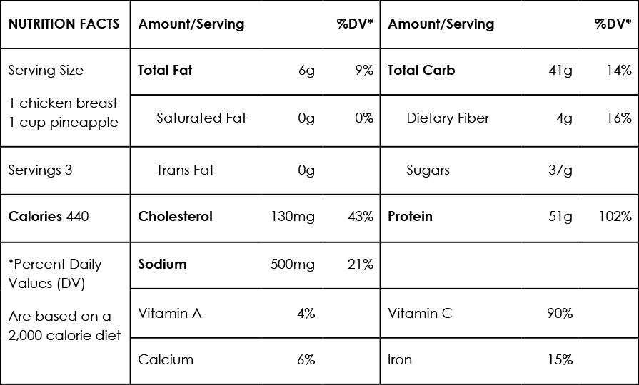 Slow Cooker Hawaiian Chicken Nutrition Info